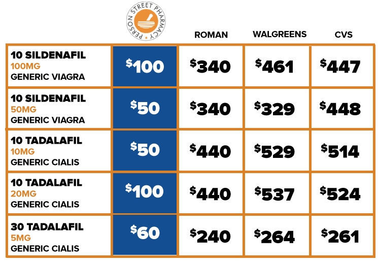 pricing table ED